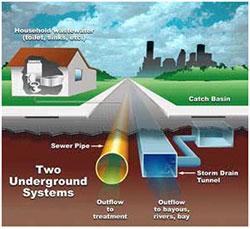 استفاده از لوله پلی اتیلن برای جمع آوری آب باران