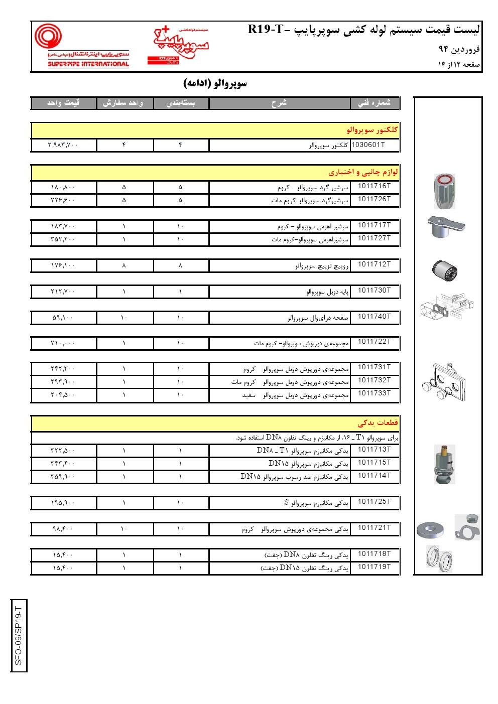 لیست قیمت سفته قیمت های جدید سمند در زیر لیست قیمت انواع و اقسام سمند 92 را مشاهده خواهید کرد.