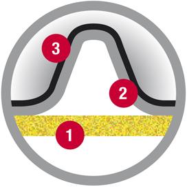 فشار حلقوی در لوله های کاروگیت چیست ؟